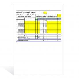 Aide de calcul Estimation du chiffre d'affaires