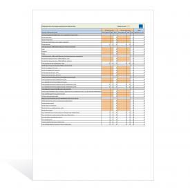 Analyse des coûts du personnel