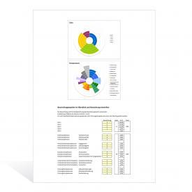 Vorlage Mitarbeiterbeurteilung (MbO)