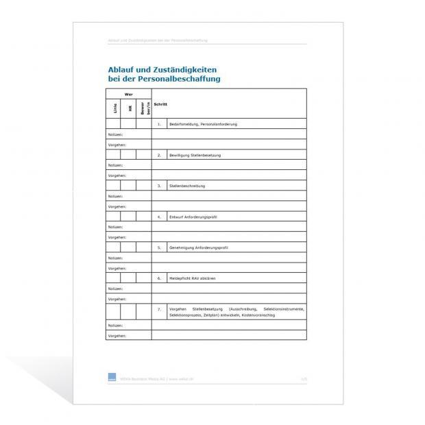 Ablauf und Zuständigkeiten bei der Personalbeschaffung