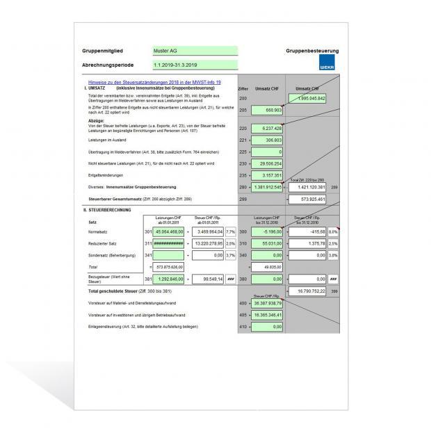 Plausibilitätscheck für die MWST-Abrechnung