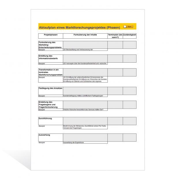 Vorlage Marktforschung und Kundenanalyse