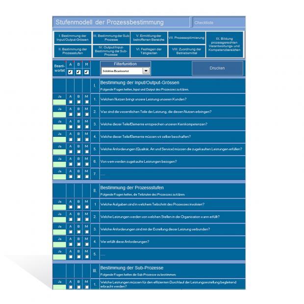 Vorlage Stufenmodell der Prozessbestimmung